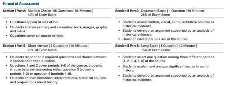 AP世界史- AP真题课本-AP科目考试-AP报名-AP辅导-翰林AP学校